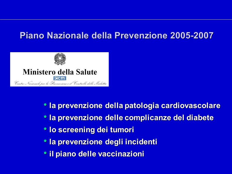 Piano Nazionale della Prevenzione 2005-2007 la prevenzione della patologia cardiovascolare la prevenzione della patologia cardiovascolare la prevenzio
