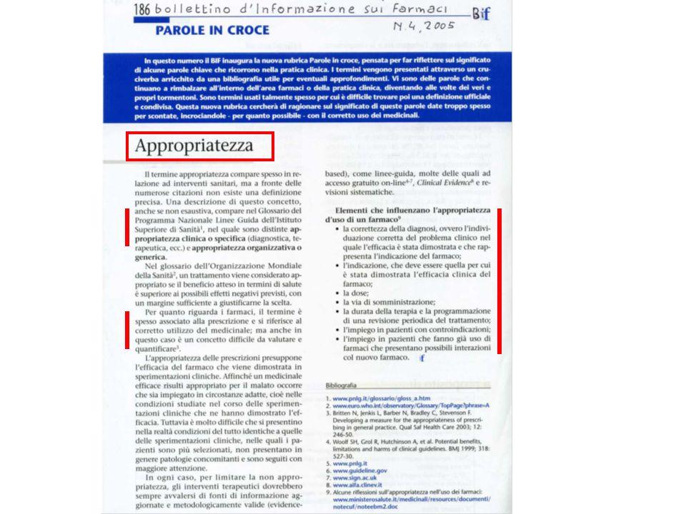 Glossario Programma Nazionale Linee Guida Appropriatezza clinica o specifica (diagnostica, terapeutica, ecc.), ossia misura in cui un particolare intervento è sia efficace sia indicato per la persona che lo riceve.
