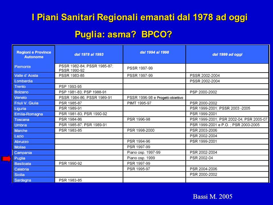 I Piani Sanitari Regionali emanati dal 1978 ad oggi Bassi M. 2005 Puglia: asma? BPCO?