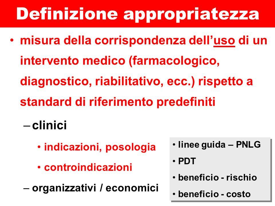 Definizione appropriatezza misura della corrispondenza delluso di un intervento medico (farmacologico, diagnostico, riabilitativo, ecc.) rispetto a st