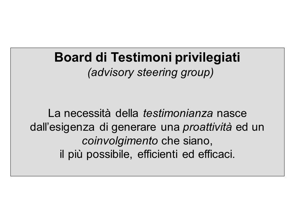 Board di Testimoni privilegiati (advisory steering group) La necessità della testimonianza nasce dallesigenza di generare una proattività ed un coinvo