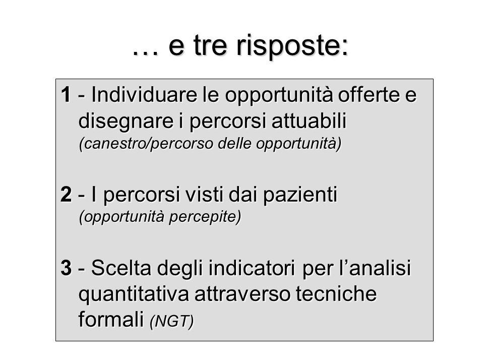 … e tre risposte: 1 - Individuare le opportunità offerte e disegnare i percorsi attuabili (canestro/percorso delle opportunità) 2 - I percorsi visti d