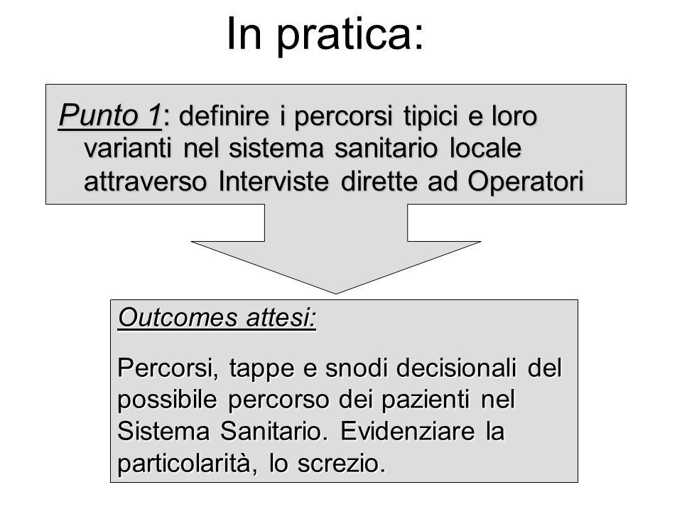 Punto 1: definire i percorsi tipici e loro varianti nel sistema sanitario locale attraverso Interviste dirette ad Operatori In pratica: Outcomes attes