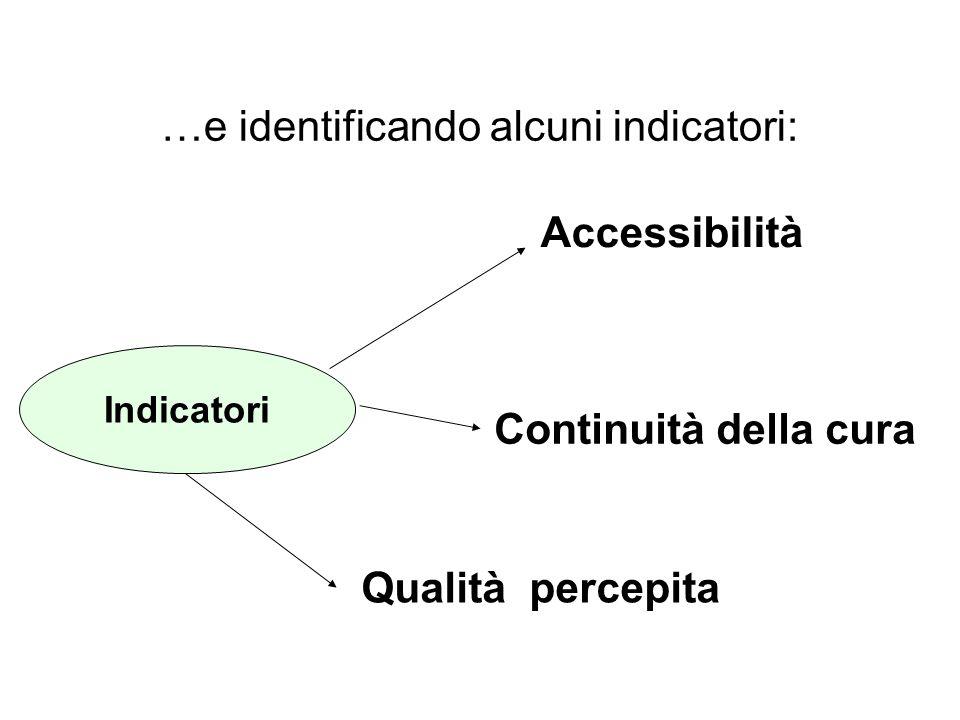 …e identificando alcuni indicatori: Accessibilità Continuità della cura Qualità percepita Indicatori