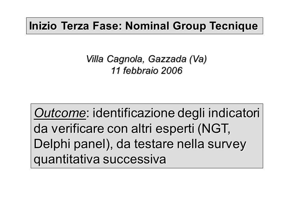Villa Cagnola, Gazzada (Va) 11 febbraio 2006 Inizio Terza Fase: Nominal Group Tecnique Outcome: identificazione degli indicatori da verificare con alt