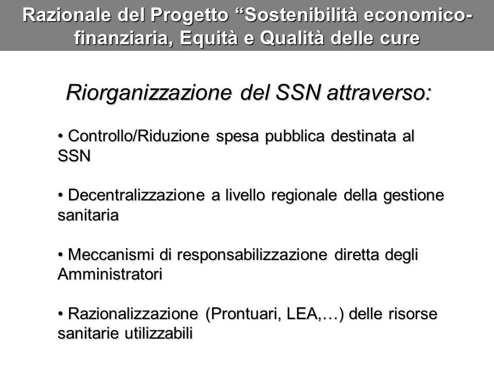 Razionale del Progetto Sostenibilità economico- finanziaria, Equità e Qualità delle cure Riorganizzazione del SSN attraverso: Controllo/Riduzione spes