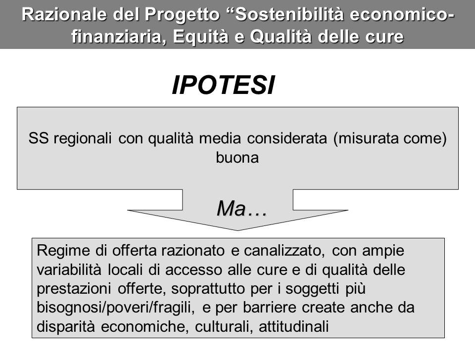 Razionale del Progetto Sostenibilità economico- finanziaria, Equità e Qualità delle cure IPOTESI SS regionali con qualità media considerata (misurata