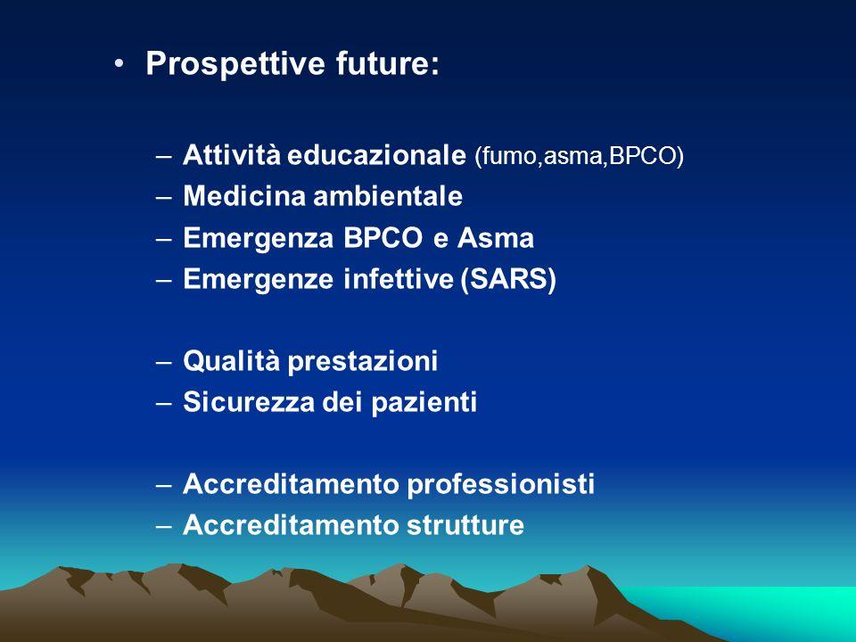 Prospettive future: –Attività educazionale (fumo,asma,BPCO) –Medicina ambientale –Emergenza BPCO e Asma –Emergenze infettive (SARS) –Qualità prestazio