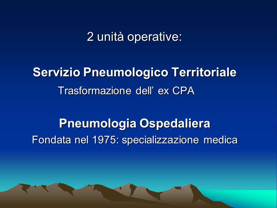 2 unità operative: Servizio Pneumologico Territoriale Trasformazione dell ex CPA Pneumologia Ospedaliera Fondata nel 1975: specializzazione medica