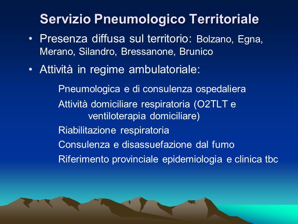 Servizio Pneumologico Territoriale Presenza diffusa sul territorio: Bolzano, Egna, Merano, Silandro, Bressanone, Brunico Attività in regime ambulatori