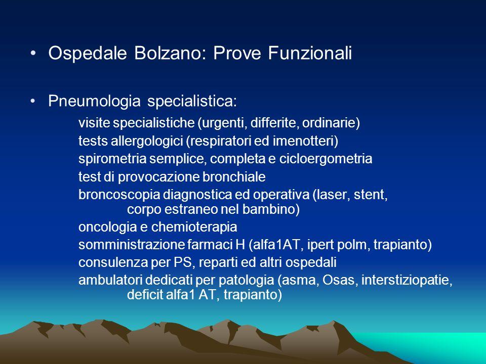 Ospedale Bolzano: Prove Funzionali Pneumologia specialistica: visite specialistiche (urgenti, differite, ordinarie) tests allergologici (respiratori e