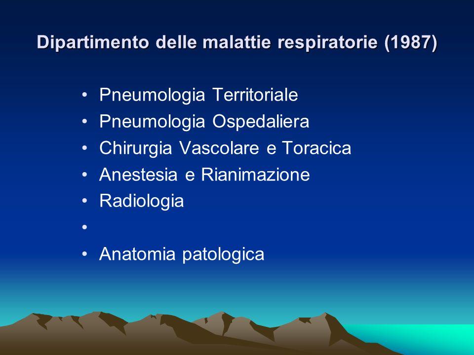 Dipartimento delle malattie respiratorie (1987) Pneumologia Territoriale Pneumologia Ospedaliera Chirurgia Vascolare e Toracica Anestesia e Rianimazio