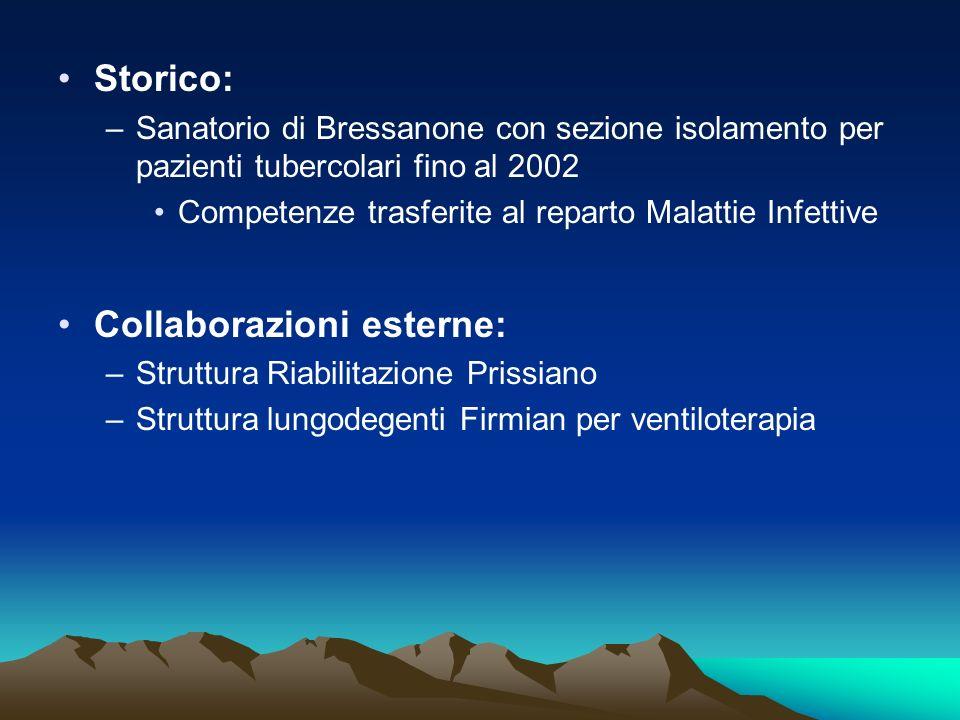Storico: –Sanatorio di Bressanone con sezione isolamento per pazienti tubercolari fino al 2002 Competenze trasferite al reparto Malattie Infettive Col