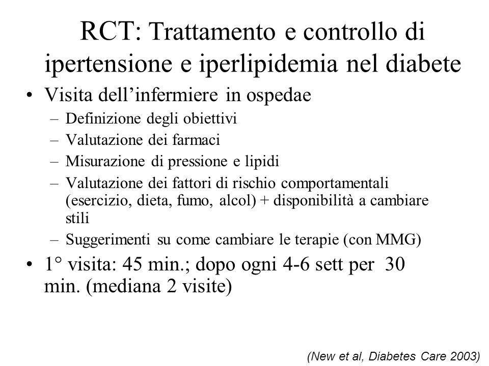 RCT: Trattamento e controllo di ipertensione e iperlipidemia nel diabete Visita dellinfermiere in ospedae –Definizione degli obiettivi –Valutazione de