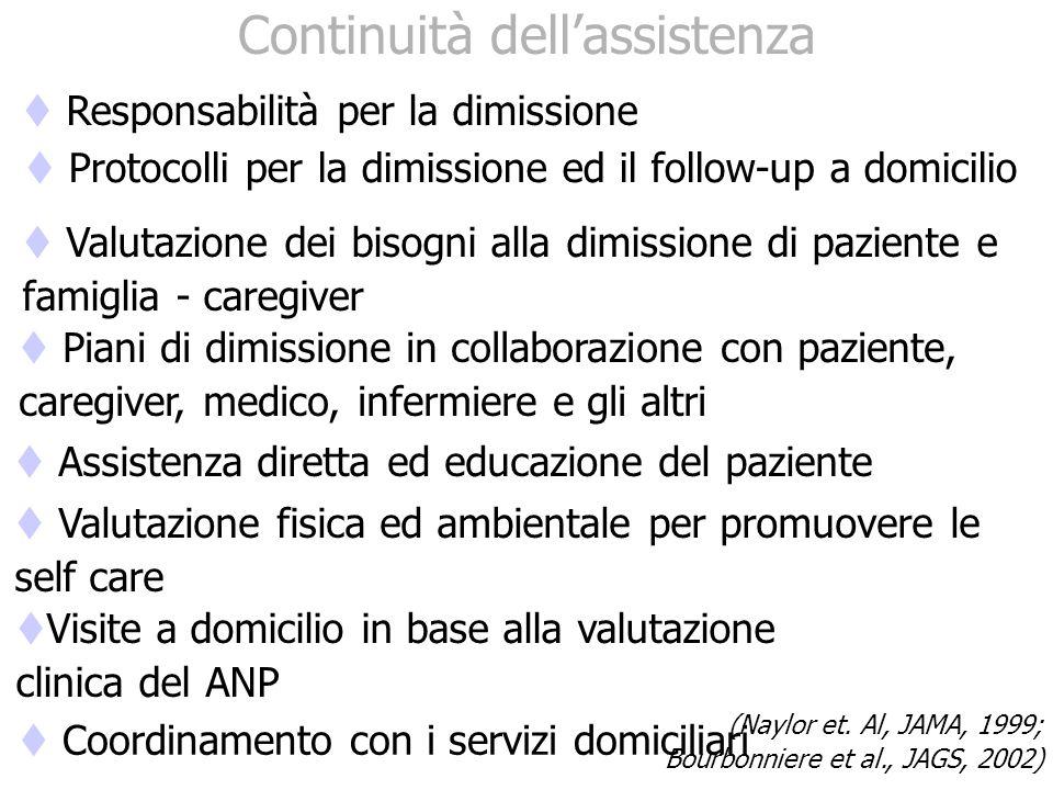 Continuità dellassistenza Protocolli per la dimissione ed il follow-up a domicilio (Naylor et. Al, JAMA, 1999; Bourbonniere et al., JAGS, 2002) Visite