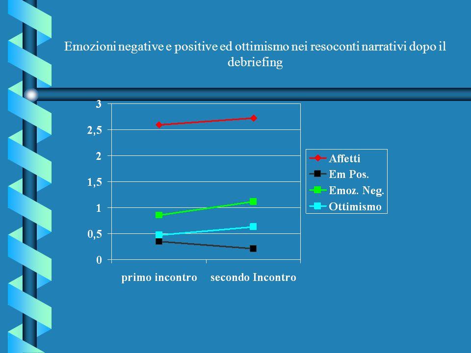 Emozioni negative e positive ed ottimismo nei resoconti narrativi dopo il debriefing
