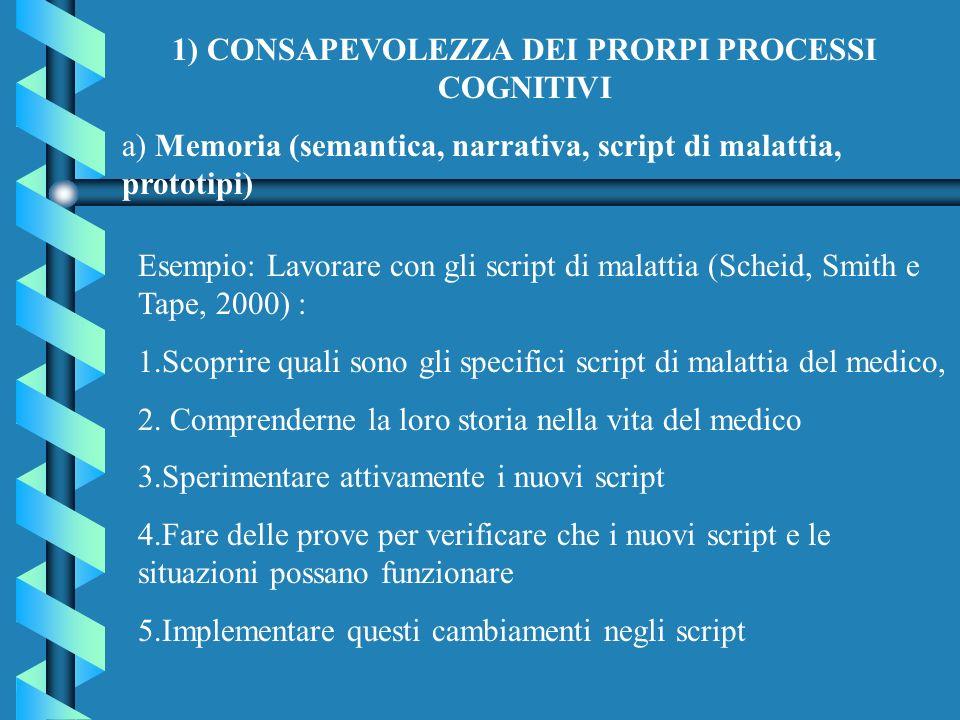 1) CONSAPEVOLEZZA DEI PRORPI PROCESSI COGNITIVI a) Memoria (semantica, narrativa, script di malattia, prototipi) Esempio: Lavorare con gli script di m