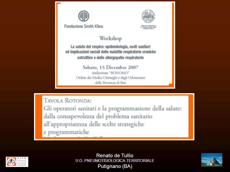 Renato de Tullio U.O. PNEUMOTISIOLOGICA TERRITORIALE Putignano (BA)