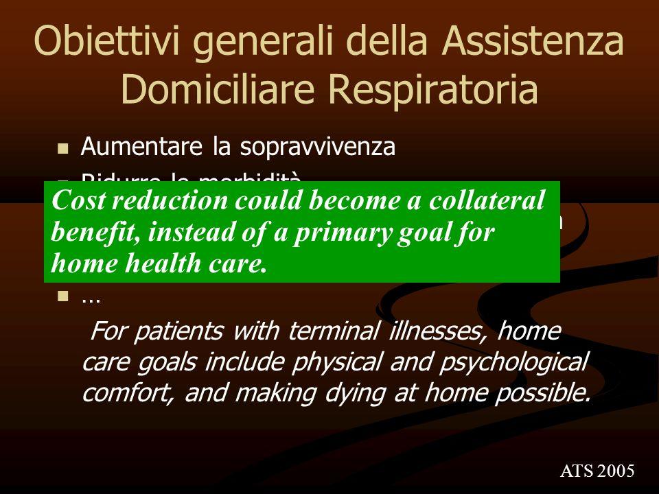 Obiettivi generali della Assistenza Domiciliare Respiratoria Aumentare la sopravvivenza Ridurre le morbidità Migliorare la funzione e la qualità della