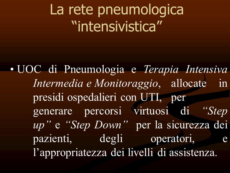 La rete pneumologica intensivistica UOC di Pneumologia e Terapia Intensiva Intermedia e Monitoraggio,allocate in presidi ospedalieri con UTI, per gene