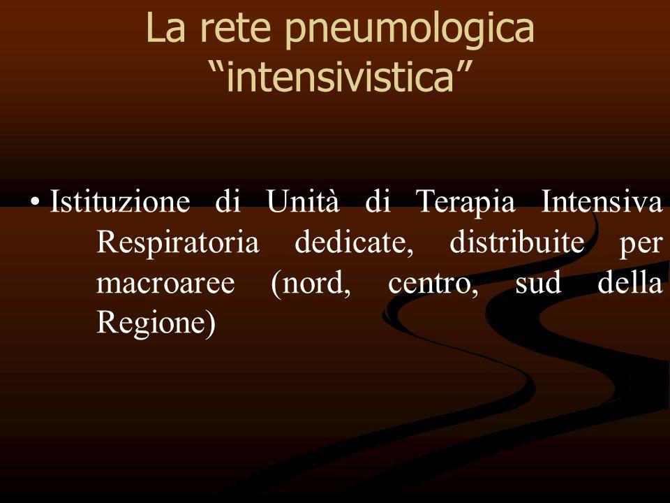 La rete pneumologica intensivistica Istituzione di Unità di Terapia Intensiva Respiratoria dedicate, distribuite per macroaree (nord, centro, sud dell