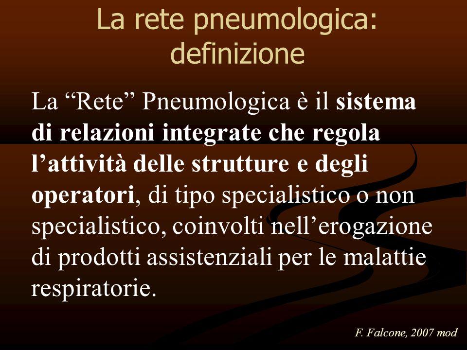 La rete pneumologica: definizione La Rete Pneumologica è il sistema di relazioni integrate che regola lattività delle strutture e degli operatori, di