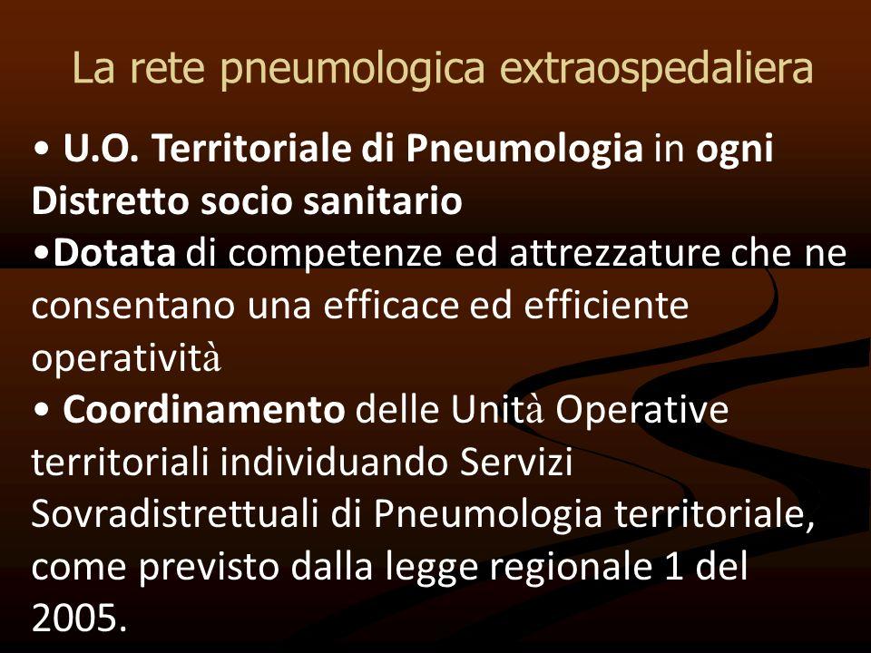 La rete pneumologica extraospedaliera U.O. Territoriale di Pneumologia in ogni Distretto socio sanitario Dotata di competenze ed attrezzature che ne c