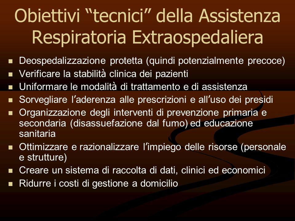 Obiettivi tecnici della Assistenza Respiratoria Extraospedaliera Deospedalizzazione protetta (quindi potenzialmente precoce) Verificare la stabilit à