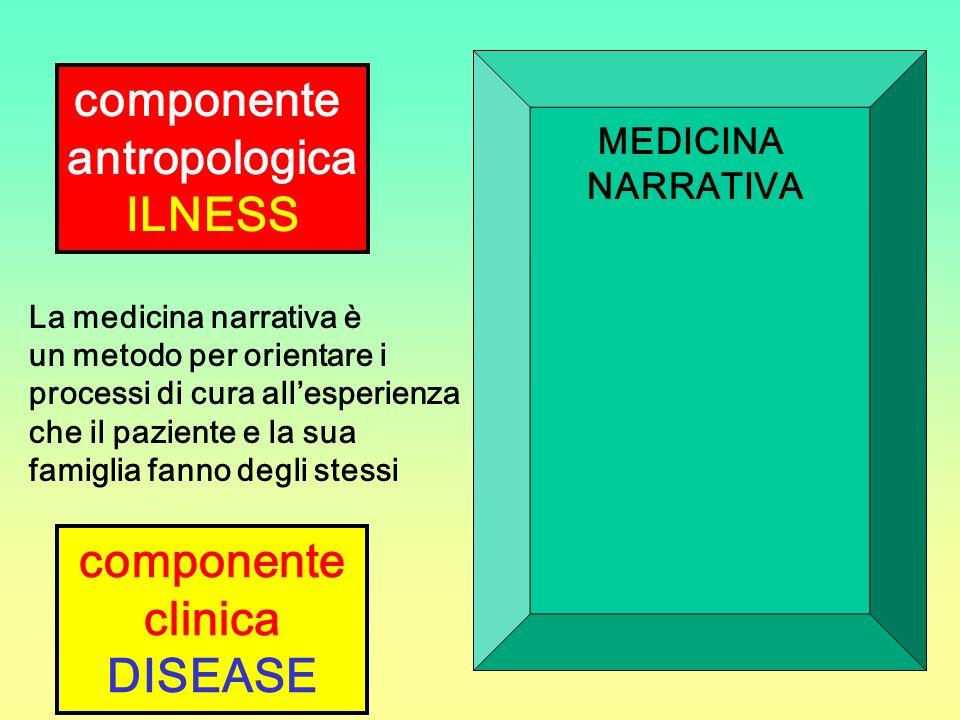 componente antropologica ILNESS componente clinica DISEASE MEDICINA NARRATIVA La medicina narrativa è un metodo per orientare i processi di cura alles