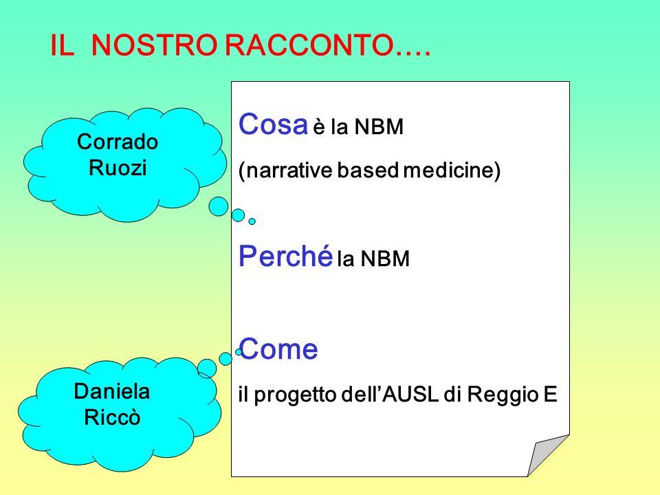 IL NOSTRO RACCONTO…. Cosa è la NBM (narrative based medicine) Perché la NBM Come il progetto dellAUSL di Reggio E Corrado Ruozi Daniela Riccò