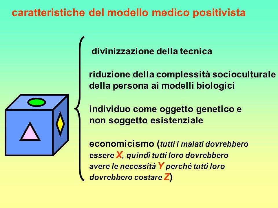 divinizzazione della tecnica riduzione della complessità socioculturale della persona ai modelli biologici individuo come oggetto genetico e non sogge