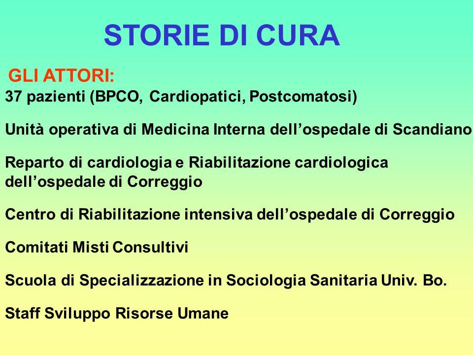 STORIE DI CURA Unità operativa di Medicina Interna dellospedale di Scandiano Reparto di cardiologia e Riabilitazione cardiologica dellospedale di Corr