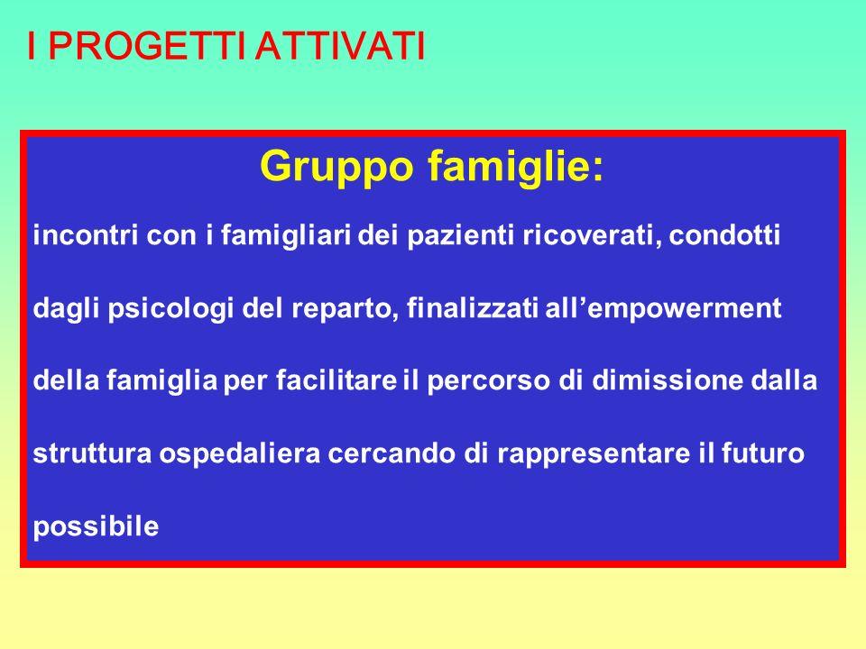 Gruppo famiglie: incontri con i famigliari dei pazienti ricoverati, condotti dagli psicologi del reparto, finalizzati allempowerment della famiglia pe