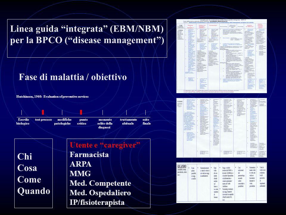 Linea guida integrata (EBM/NBM) per la BPCO (disease management) Fase di malattia / obiettivo Hutchinson, 1960: Evaluation of preventive services Esor