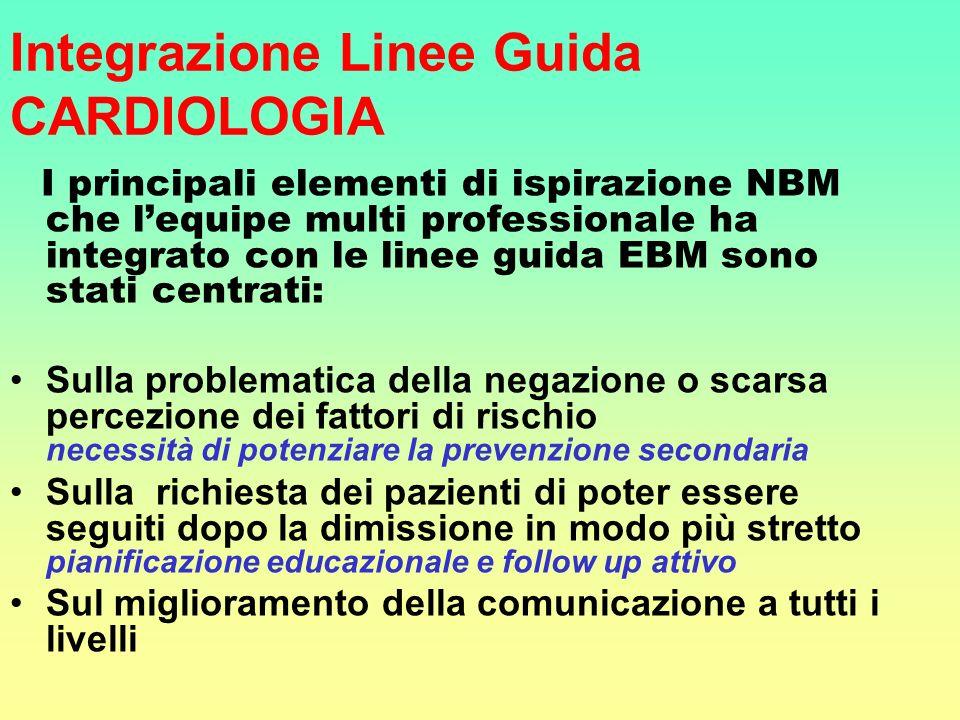 Integrazione Linee Guida CARDIOLOGIA I principali elementi di ispirazione NBM che lequipe multi professionale ha integrato con le linee guida EBM sono