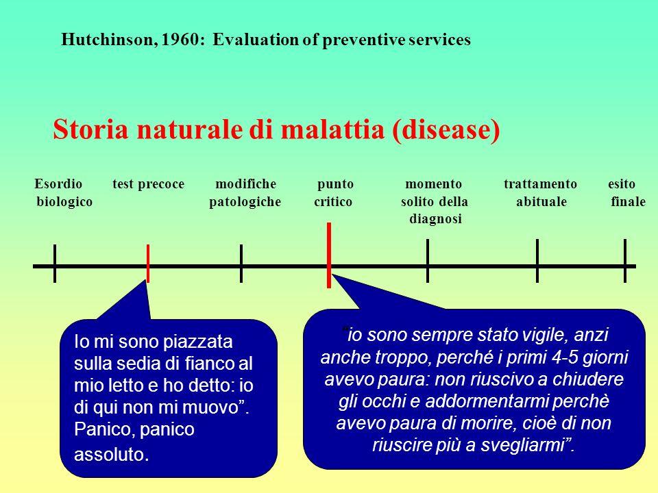 Storia naturale di malattia (disease) Hutchinson, 1960: Evaluation of preventive services Esordio test precoce modifiche punto momento trattamento esi