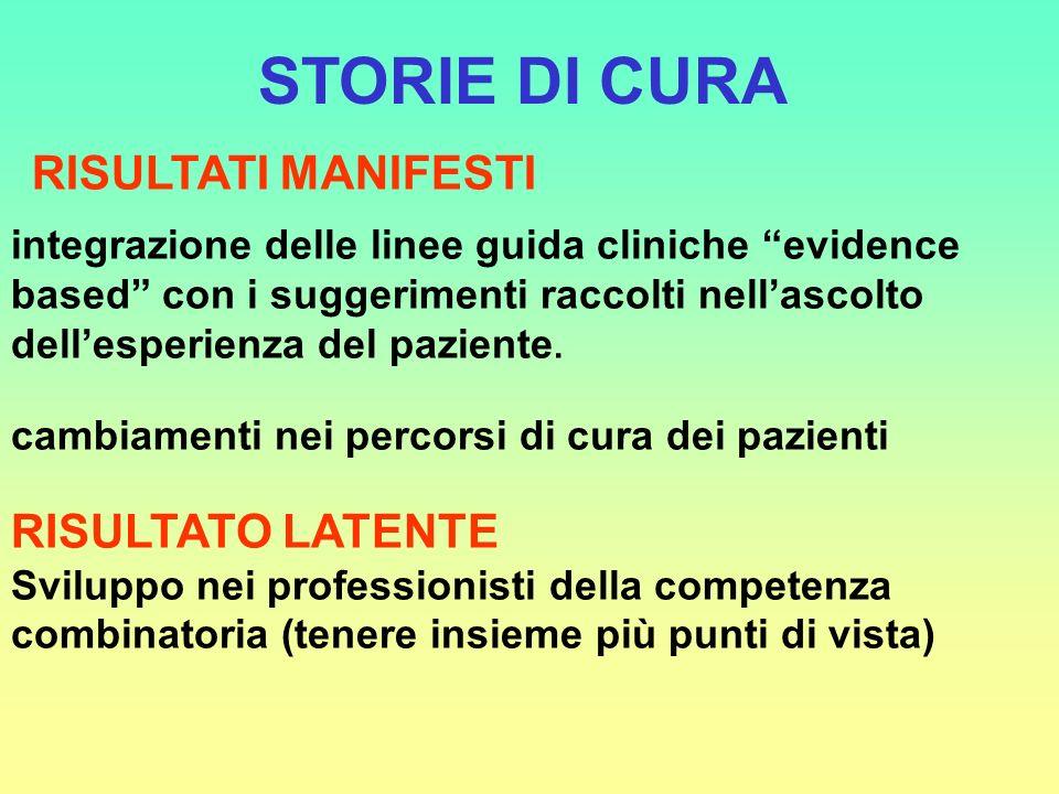 STORIE DI CURA RISULTATI MANIFESTI integrazione delle linee guida cliniche evidence based con i suggerimenti raccolti nellascolto dellesperienza del p