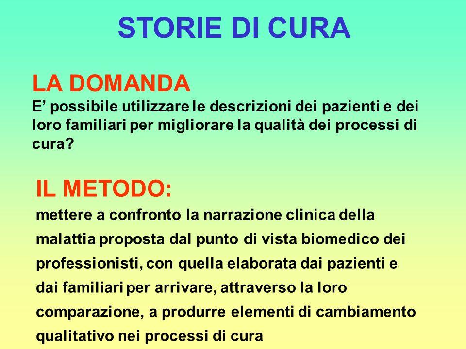 STORIE DI CURA IL METODO: mettere a confronto la narrazione clinica della malattia proposta dal punto di vista biomedico dei professionisti, con quell