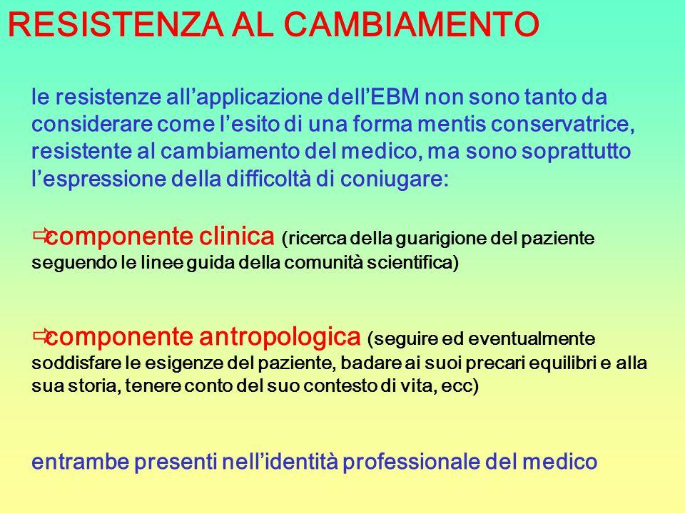 COMPLIANCE componente antropologica componente clinica CRISI DEL RAPPORTO CON IL CITTADINO