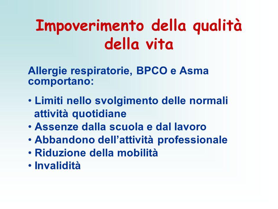 Impoverimento della qualità della vita Allergie respiratorie, BPCO e Asma comportano: Limiti nello svolgimento delle normali attività quotidiane Assen