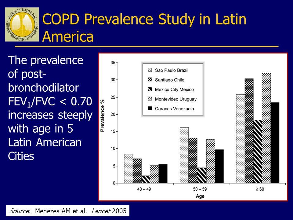 Score prognostico di co-morbidità nella BPCO VariabileValore Età0.62 x anni Segni ECG dx9.7 VEMS 1 < 0,59 Lt6.7 Segni ECG sx (ischemia) 5.7 Creatinina 2 mg/dl 10 valore soglia = 48 (specificità 76%, sensibilità 68%) Antonelli Incalzi, ERJ 1997