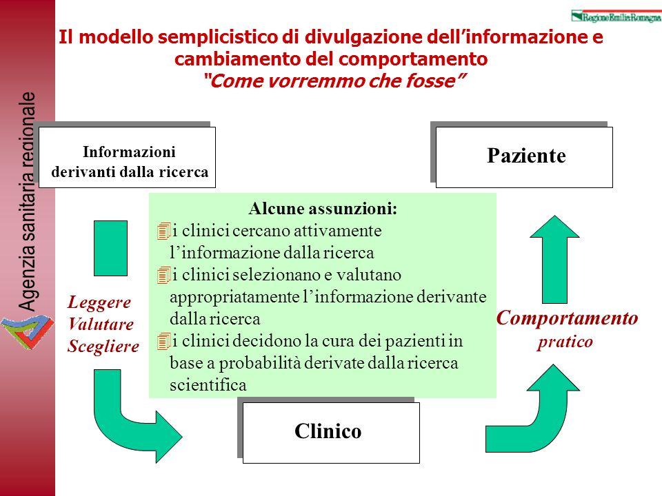 Agenzia sanitaria regionale Il modello semplicistico di divulgazione dellinformazione e cambiamento del comportamento Come vorremmo che fosse Informaz