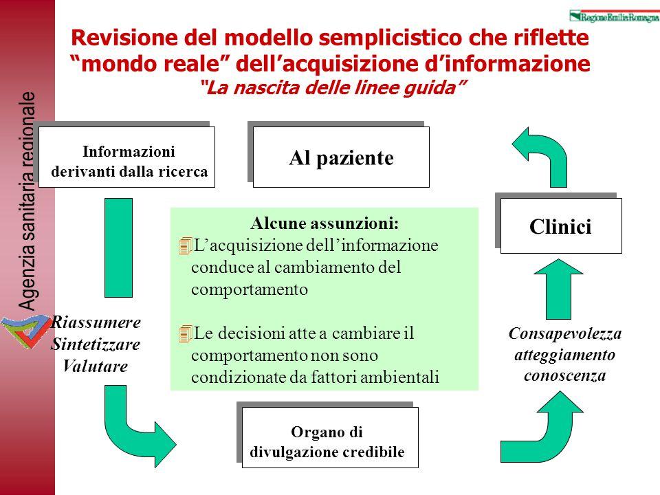 Agenzia sanitaria regionale Revisione del modello semplicistico che riflette mondo reale dellacquisizione dinformazione La nascita delle linee guida I
