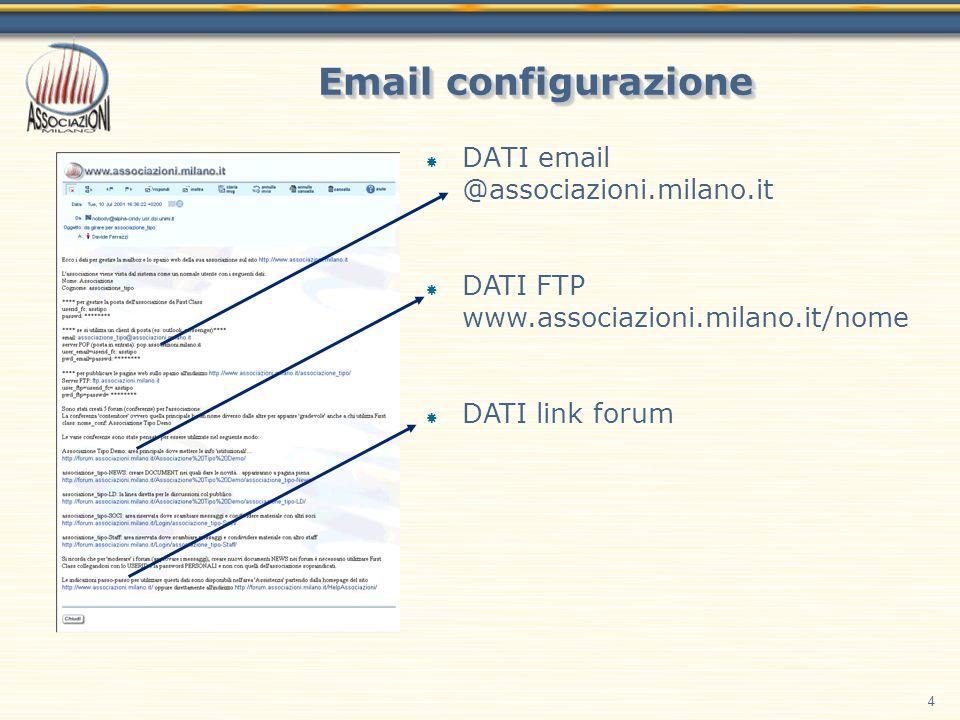 4 Email configurazione DATI email @associazioni.milano.it DATI FTP www.associazioni.milano.it/nome DATI link forum