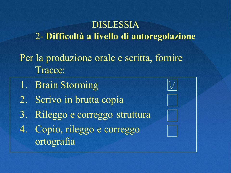 DISLESSIA 2- Difficoltà a livello di autoregolazione Per la produzione orale e scritta, fornire Tracce: 1.Brain Storming 2.Scrivo in brutta copia 3.Ri
