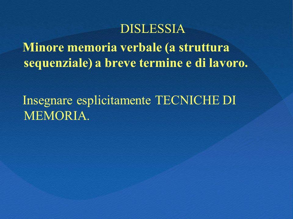 DISLESSIA Minore memoria verbale (a struttura sequenziale) a breve termine e di lavoro. Insegnare esplicitamente TECNICHE DI MEMORIA.