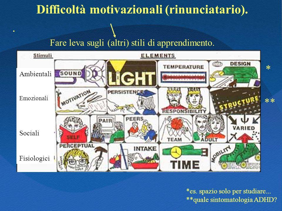 Difficoltà motivazionali (rinunciatario).. Fare leva sugli (altri) stili di apprendimento. Ambientali Emozionali Sociali Fisiologici * *es. spazio sol
