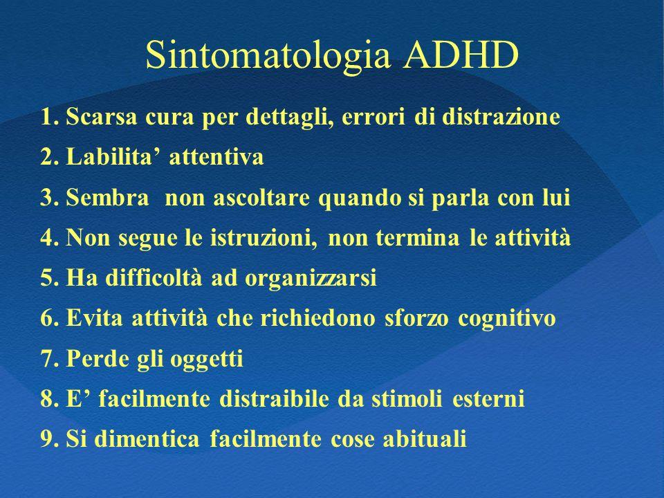 Sintomatologia ADHD 1. Scarsa cura per dettagli, errori di distrazione 2. Labilita attentiva 3. Sembra non ascoltare quando si parla con lui 4. Non se