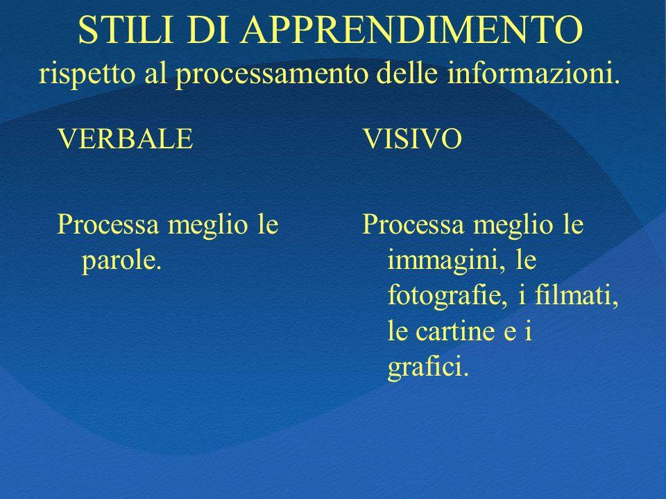 STILI DI APPRENDIMENTO rispetto al processamento delle informazioni. VERBALE Processa meglio le parole. VISIVO Processa meglio le immagini, le fotogra