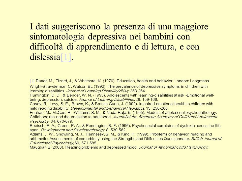 I dati suggeriscono la presenza di una maggiore sintomatologia depressiva nei bambini con difficoltà di apprendimento e di lettura, e con dislessia[1]